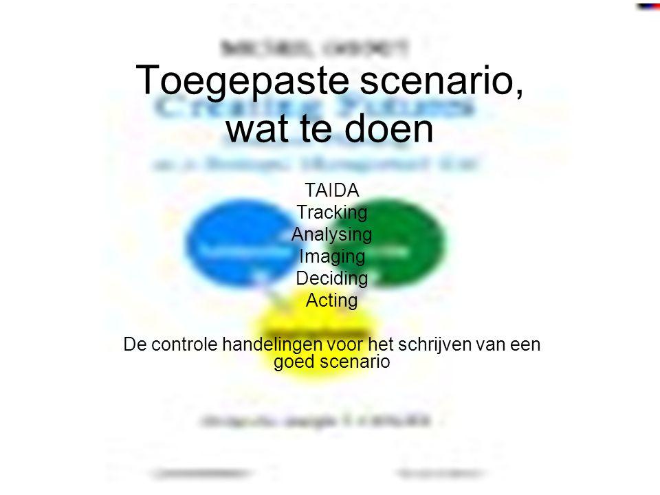 Toegepaste scenario, wat te doen TAIDA Tracking Analysing Imaging Deciding Acting De controle handelingen voor het schrijven van een goed scenario