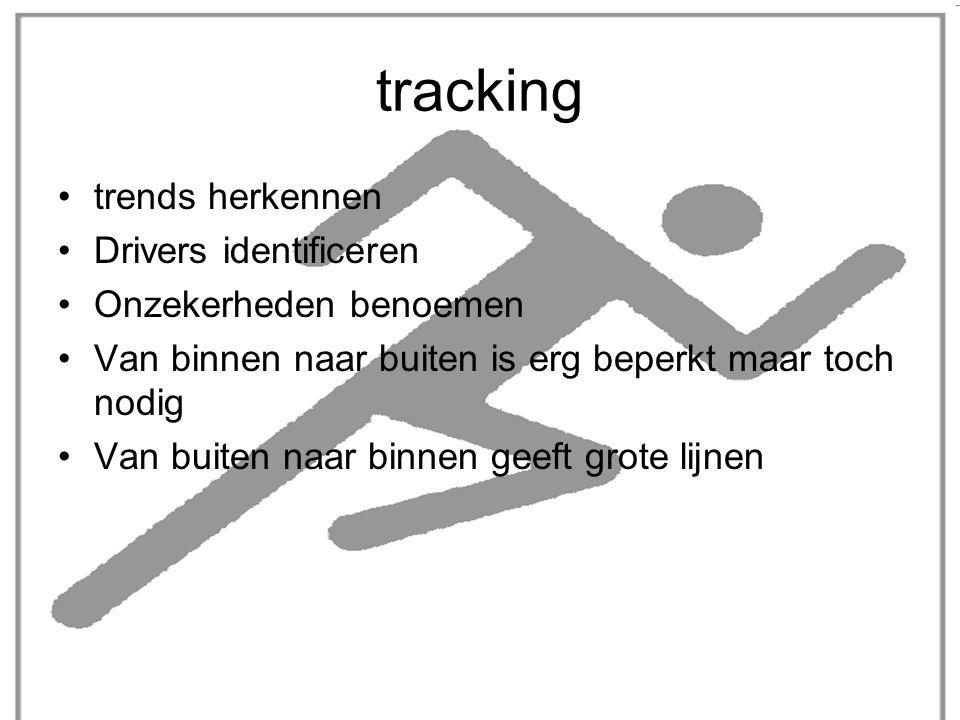 tracking trends herkennen Drivers identificeren Onzekerheden benoemen Van binnen naar buiten is erg beperkt maar toch nodig Van buiten naar binnen geeft grote lijnen
