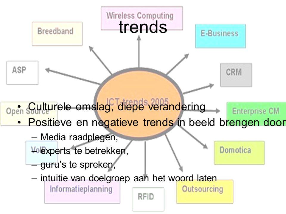 trends Culturele omslag, diepe verandering Positieve en negatieve trends in beeld brengen door: –Media raadplegen, –experts te betrekken, –guru's te spreken, –intuitie van doelgroep aan het woord laten