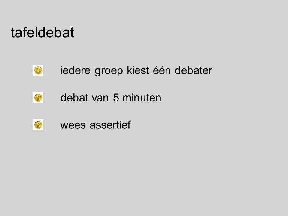 iedere groep kiest één debater debat van 5 minuten wees assertief tafeldebat