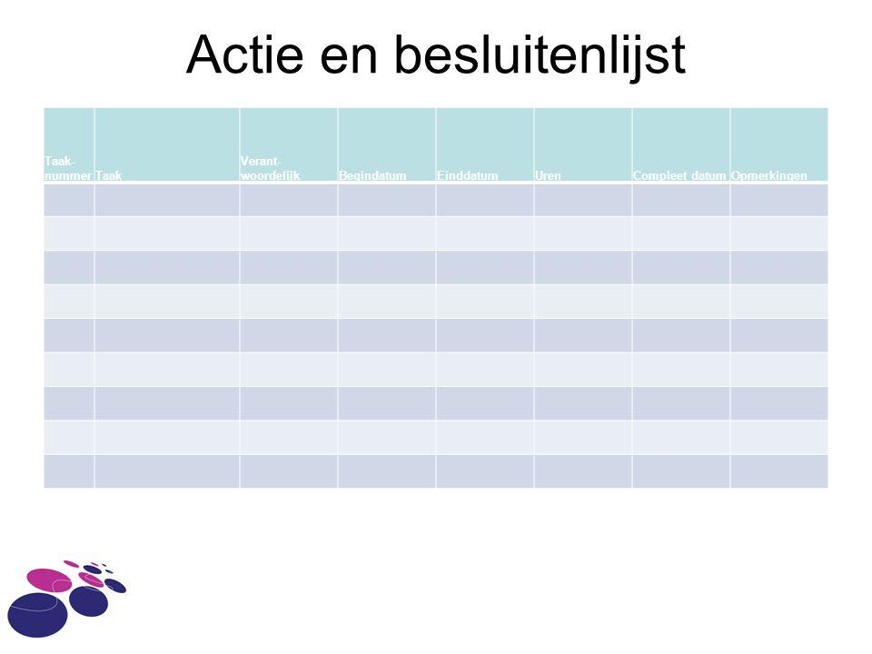 Actie en besluitenlijst Taak- nummerTaak Verant- woordelijkBegindatumEinddatumUrenCompleet datumOpmerkingen