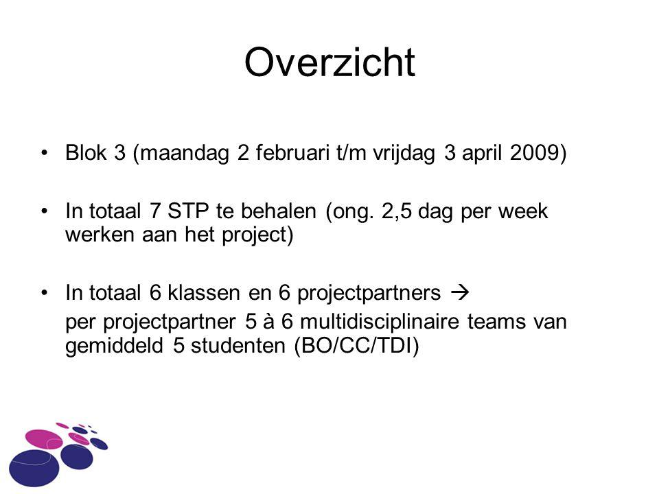 Overzicht Blok 3 (maandag 2 februari t/m vrijdag 3 april 2009) In totaal 7 STP te behalen (ong.