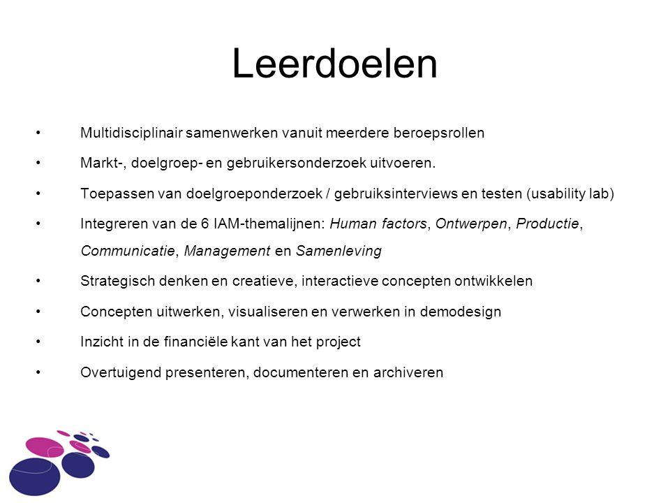 Leerdoelen Multidisciplinair samenwerken vanuit meerdere beroepsrollen Markt-, doelgroep- en gebruikersonderzoek uitvoeren.