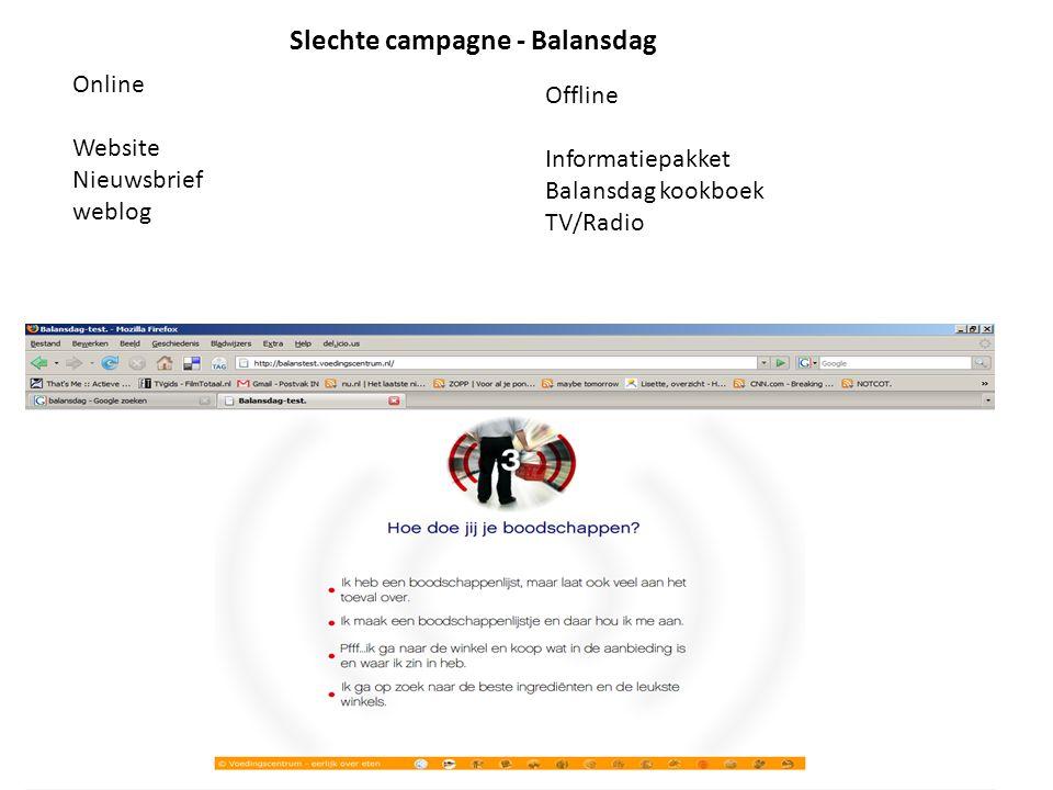 Online Website Nieuwsbrief weblog Offline Informatiepakket Balansdag kookboek TV/Radio Slechte campagne - Balansdag