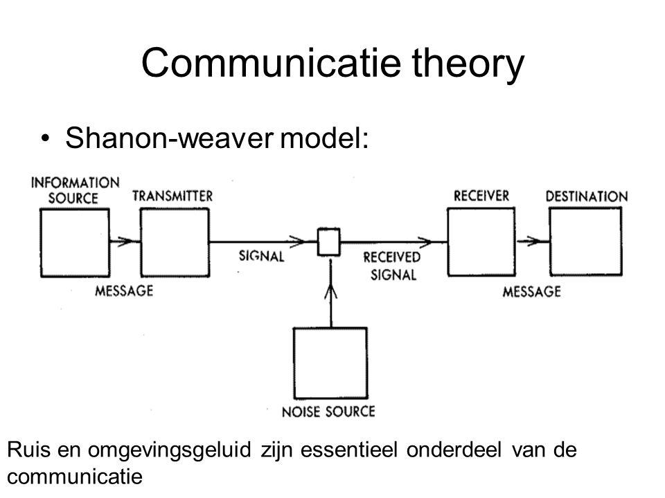 Communicatie theory Shanon-weaver model: Ruis en omgevingsgeluid zijn essentieel onderdeel van de communicatie