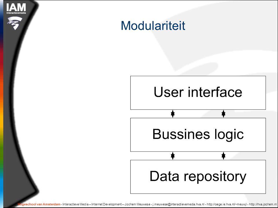 Hogeschool van Amsterdam - Interactieve Media – Internet Development – Jochem Meuwese - j.meuwese@interactievemedia.hva.nl - http://oege.ie.hva.nl/~meuwj/ - http://hva.jochem.nl Op te leveren in week 9 of week 10: één document met daarin  Domein afbakening  Entiteiten Relatie Diagram  Tabel Definities  Eventueel voorbeeld Data  Views / Voorbeeld Queries  Reflectie: wat heb je geleerd, wat heb je nog niet geleerd.