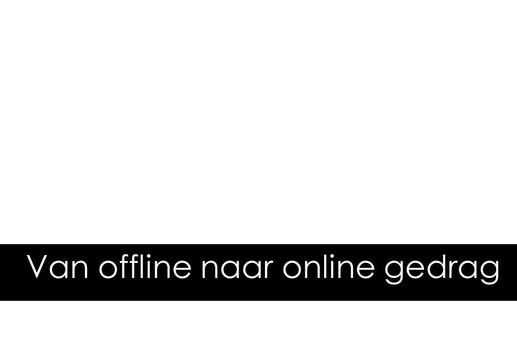 © Lost Boys 2006 Van offline naar online gedrag
