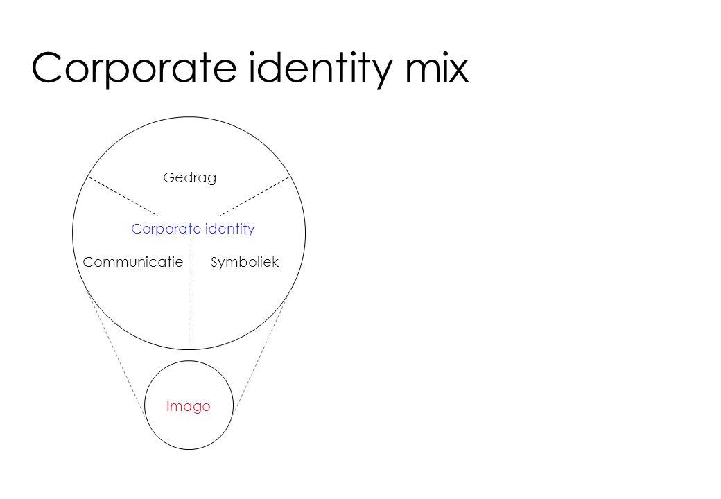 Corporate identity mix Gedrag CommunicatieSymboliek Imago Corporate identity