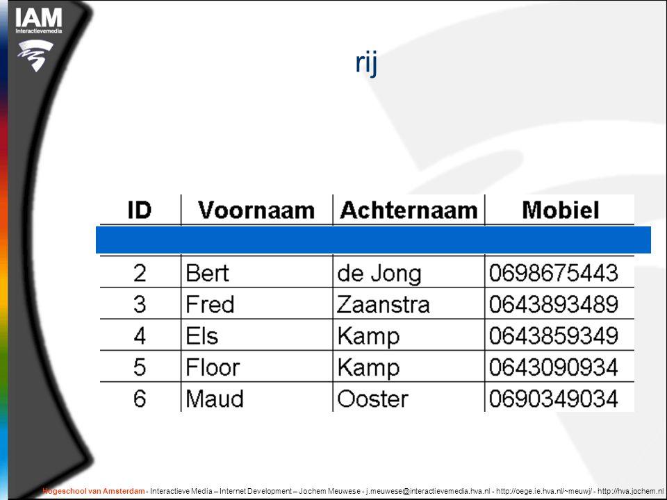 Hogeschool van Amsterdam - Interactieve Media – Internet Development – Jochem Meuwese - j.meuwese@interactievemedia.hva.nl - http://oege.ie.hva.nl/~meuwj/ - http://hva.jochem.nl rij