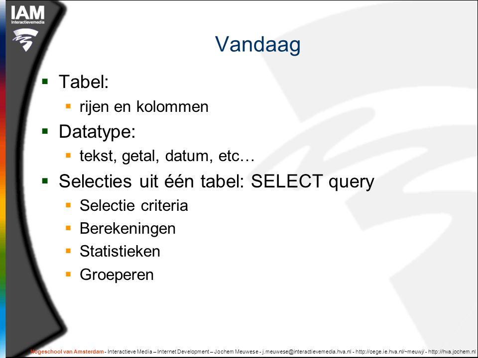 Hogeschool van Amsterdam - Interactieve Media – Internet Development – Jochem Meuwese - j.meuwese@interactievemedia.hva.nl - http://oege.ie.hva.nl/~meuwj/ - http://hva.jochem.nl Syntax van een eenvoudige SELECT variaties  SELECT naam, prijs FROM product WHERE categorie = 'boek' ORDER BY prijs  SELECT product.naam, product.prijs FROM product WHERE product.categorie = 'boek' ORDER BY product.prijs  SELECT [product.naam], [product.prijs] FROM product WHERE [product.categorie] = 'boek' ORDER BY [product.prijs]