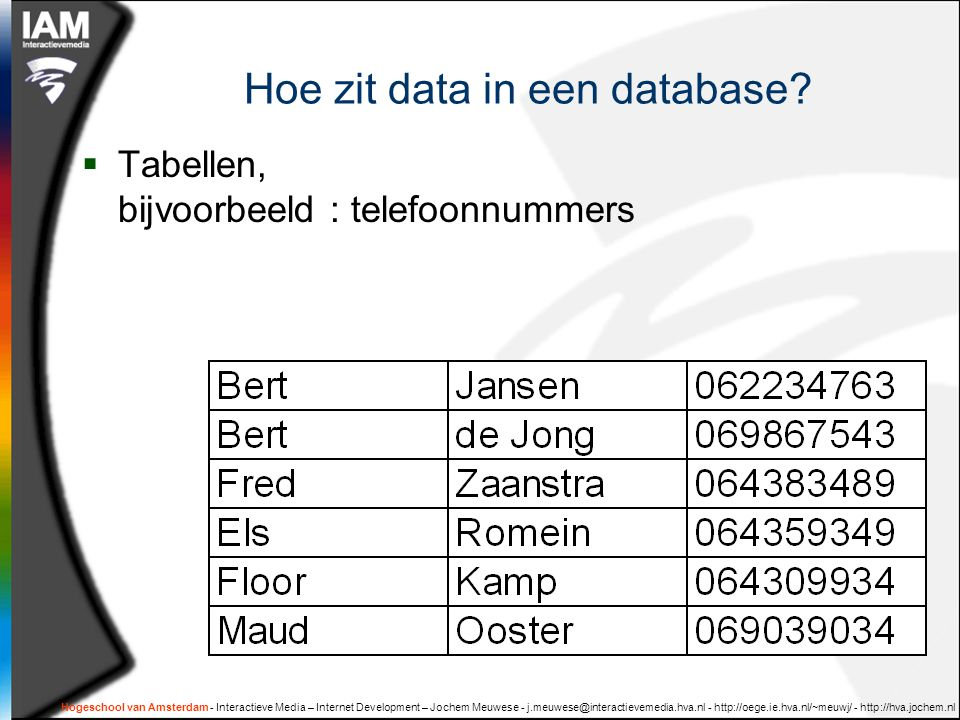 Hogeschool van Amsterdam - Interactieve Media – Internet Development – Jochem Meuwese - j.meuwese@interactievemedia.hva.nl - http://oege.ie.hva.nl/~meuwj/ - http://hva.jochem.nl En dan nu...