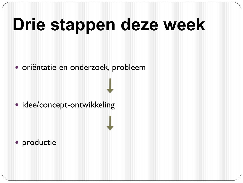 Drie stappen deze week oriëntatie en onderzoek, probleem idee/concept-ontwikkeling productie