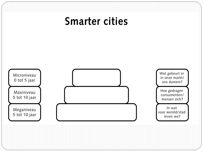'Smart cities'  Wat is het probleem. Wie heeft een probleem.