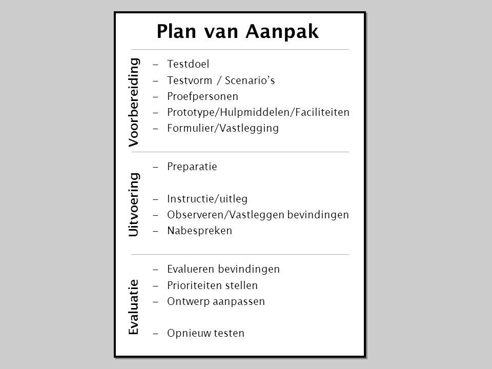  Testdoel  Testvorm / Scenario's  Proefpersonen  Prototype/Hulpmiddelen/Faciliteiten  Formulier/Vastlegging Plan van Aanpak  Preparatie  Instru