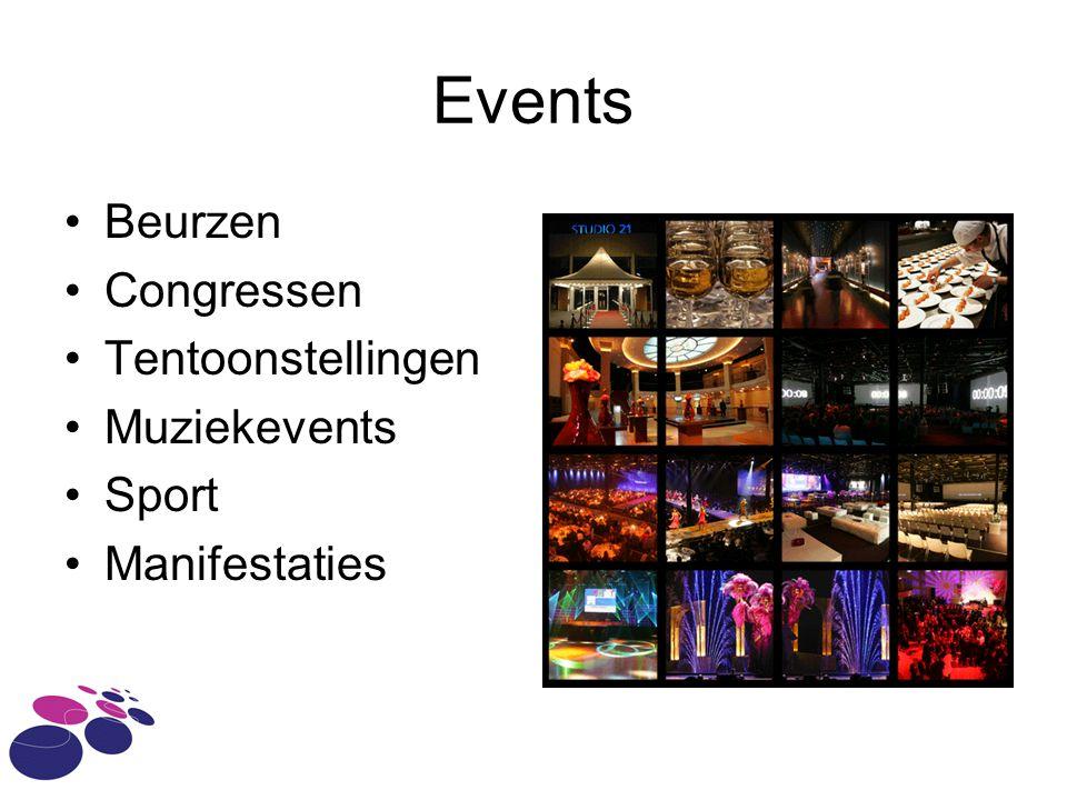 Events Beurzen Congressen Tentoonstellingen Muziekevents Sport Manifestaties