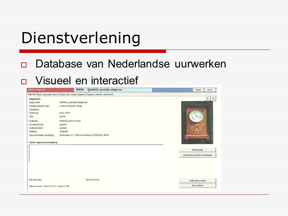 Dienstverlening  Database van Nederlandse uurwerken  Visueel en interactief