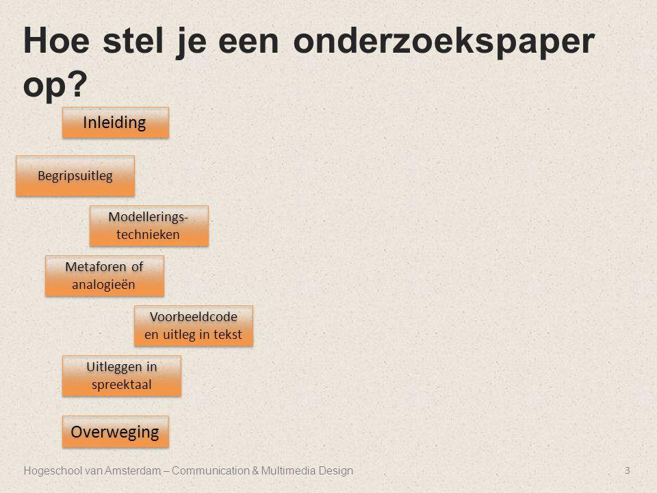 Hogeschool van Amsterdam – Communication & Multimedia Design Hoe stel je een onderzoekspaper op.