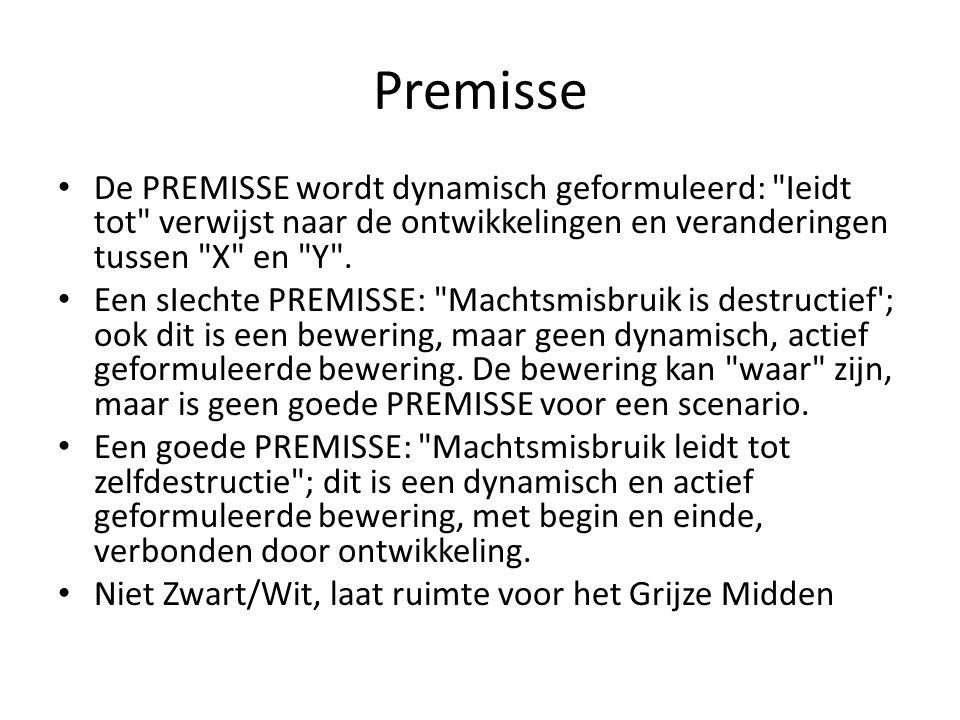 Premisse De PREMISSE wordt dynamisch geformuleerd: