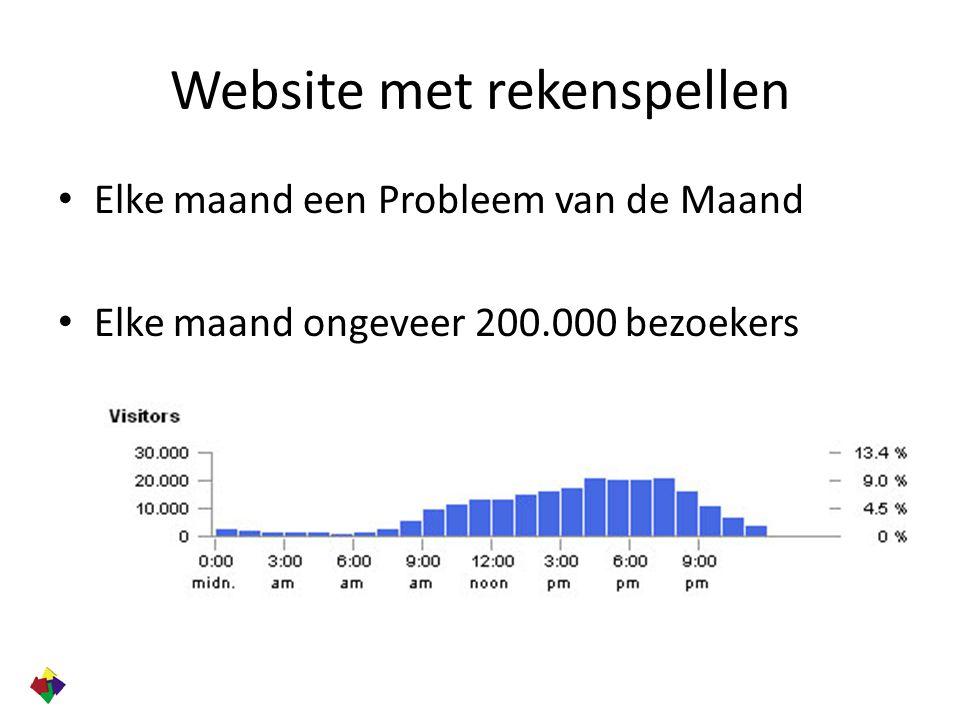 Website met rekenspellen Elke maand een Probleem van de Maand Elke maand ongeveer 200.000 bezoekers