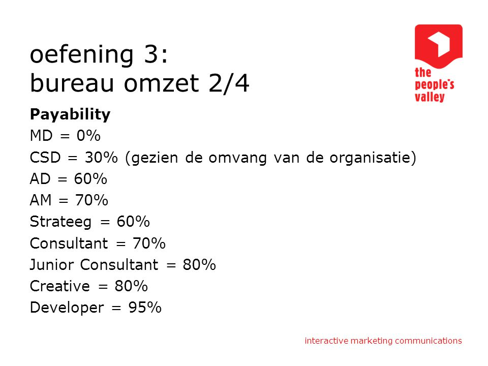 oefening 3: bureau omzet 2/4 Payability MD = 0% CSD = 30% (gezien de omvang van de organisatie) AD = 60% AM = 70% Strateeg = 60% Consultant = 70% Junior Consultant = 80% Creative = 80% Developer = 95% interactive marketing communications