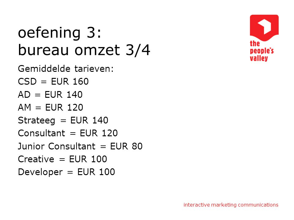 oefening 3: bureau omzet 3/4 Gemiddelde tarieven: CSD = EUR 160 AD = EUR 140 AM = EUR 120 Strateeg = EUR 140 Consultant = EUR 120 Junior Consultant = EUR 80 Creative = EUR 100 Developer = EUR 100 interactive marketing communications