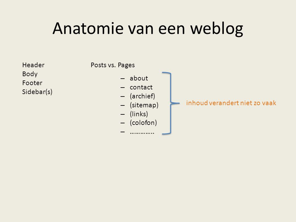 Anatomie van een weblog Header Body Footer Sidebar(s) Posts vs.