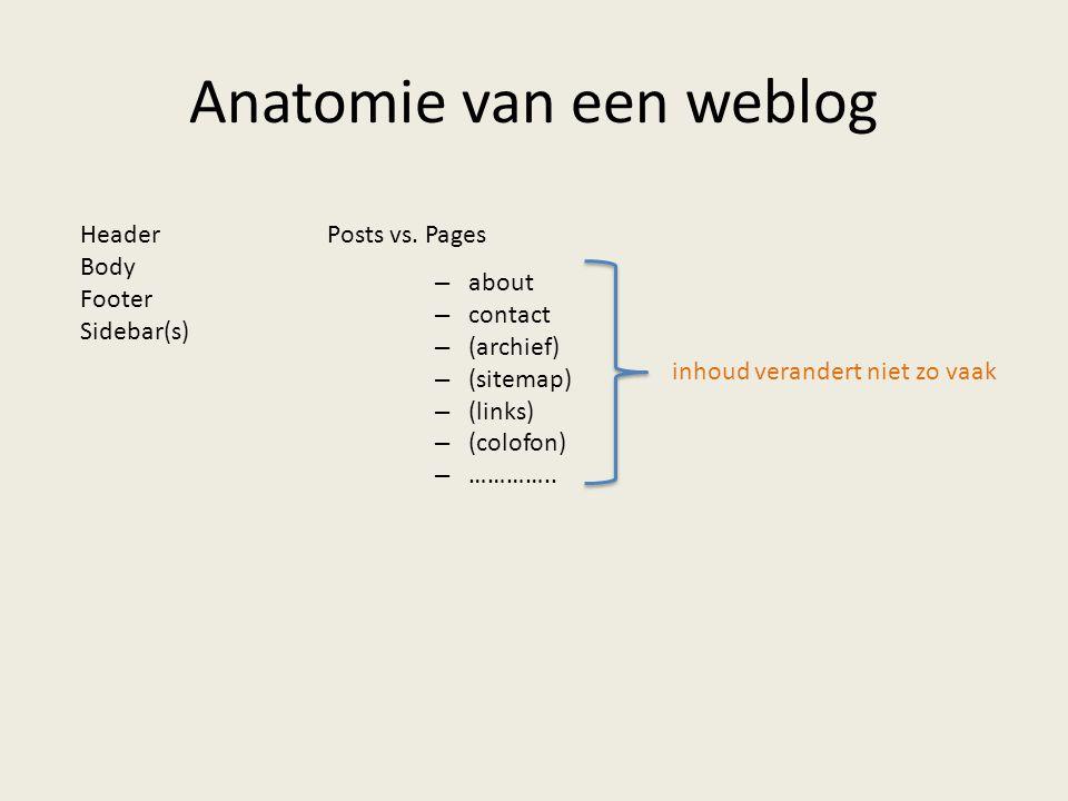 Anatomie van een weblog Header Body Footer Sidebar(s) Posts vs. Pages –about –contact –(archief) –(sitemap) –(links) –(colofon) –………….. inhoud verande