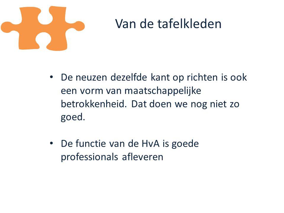 Meer regievoeren op de verbinding met Amsterdam HvA helpt taal- en rekenachterstand van BO/VO kinderen op scholen: HVA HELPT Van de tafelkleden
