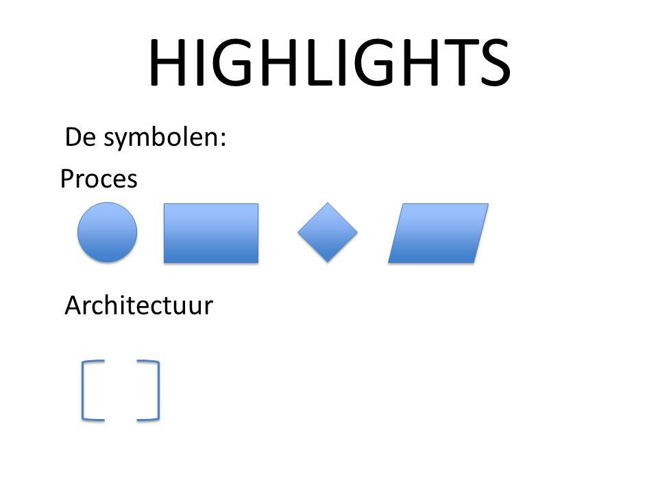 HIGHLIGHTS De symbolen: Proces Architectuur