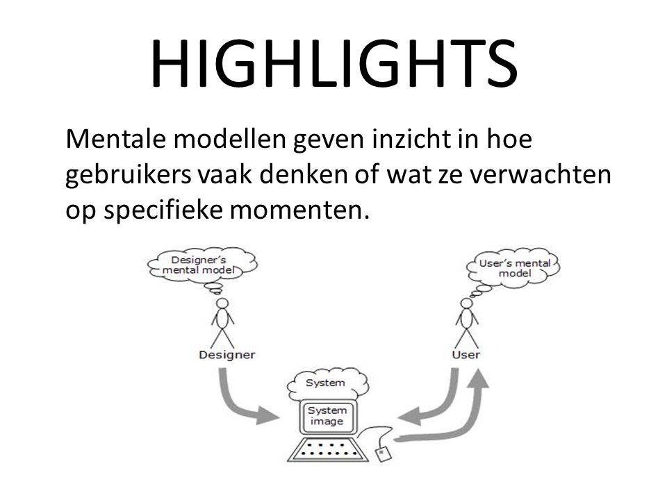 HIGHLIGHTS Mentale modellen geven inzicht in hoe gebruikers vaak denken of wat ze verwachten op specifieke momenten.