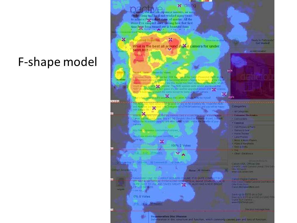 F-shape model