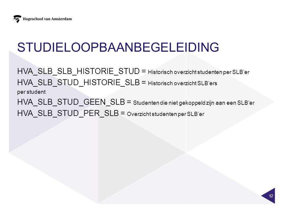 STUDIELOOPBAANBEGELEIDING HVA_SLB_SLB_HISTORIE_STUD = Historisch overzicht studenten per SLB'er HVA_SLB_STUD_HISTORIE_SLB = Historisch overzicht SLB'ers per student HVA_SLB_STUD_GEEN_SLB = Studenten die niet gekoppeld zijn aan een SLB'er HVA_SLB_STUD_PER_SLB = Overzicht studenten per SLB'er 12