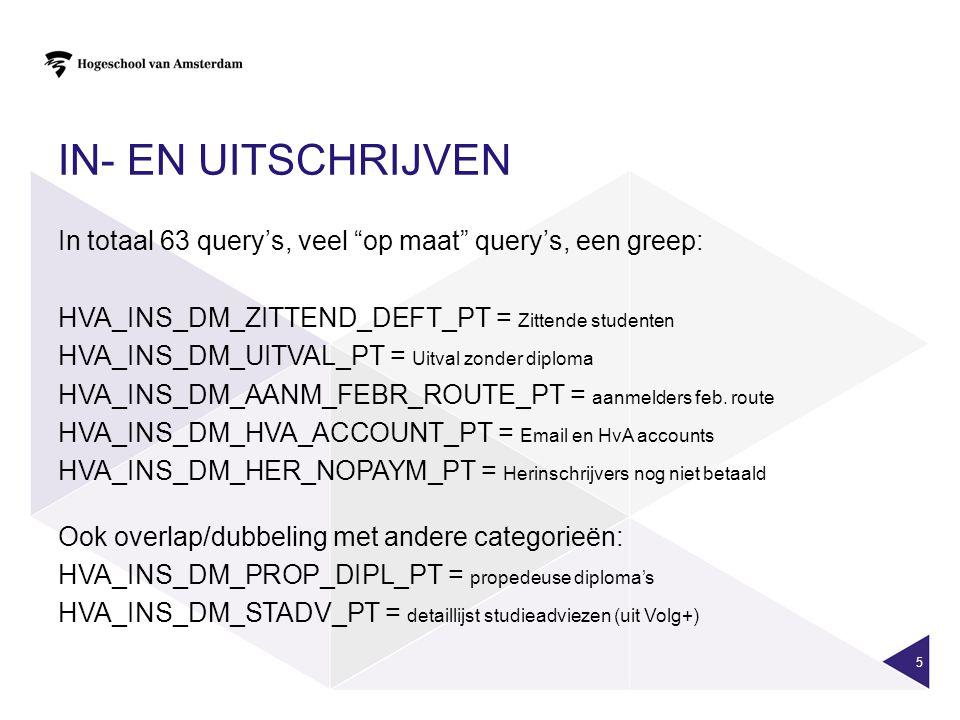 """IN- EN UITSCHRIJVEN In totaal 63 query's, veel """"op maat"""" query's, een greep: HVA_INS_DM_ZITTEND_DEFT_PT = Zittende studenten HVA_INS_DM_UITVAL_PT = Ui"""