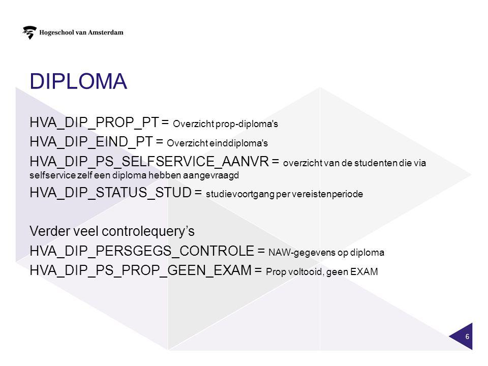 DIPLOMA HVA_DIP_PROP_PT = Overzicht prop-diploma's HVA_DIP_EIND_PT = Overzicht einddiploma's HVA_DIP_PS_SELFSERVICE_AANVR = overzicht van de studenten