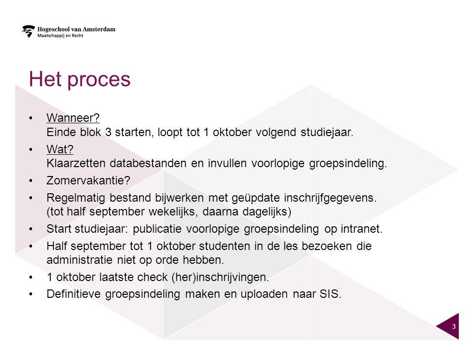 Het proces Wanneer? Einde blok 3 starten, loopt tot 1 oktober volgend studiejaar. Wat? Klaarzetten databestanden en invullen voorlopige groepsindeling