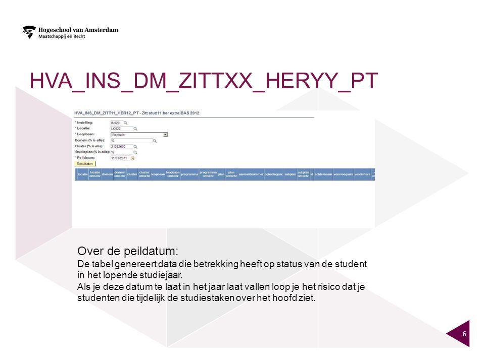 HVA_INS_DM_ZITTXX_HERYY_PT 6 Over de peildatum: De tabel genereert data die betrekking heeft op status van de student in het lopende studiejaar. Als j