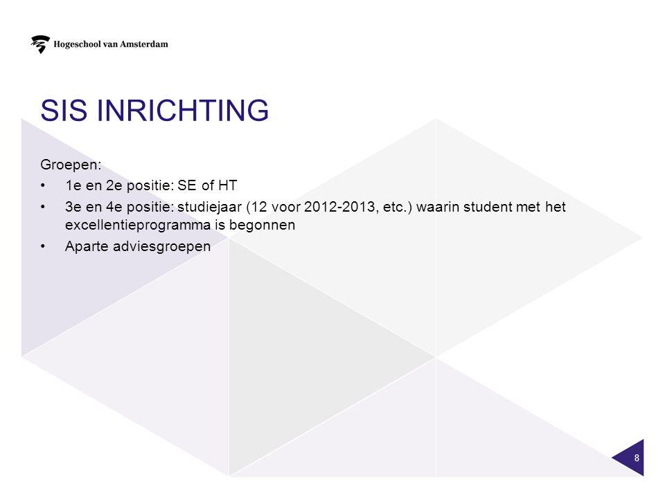 SIS INRICHTING Groepen: 1e en 2e positie: SE of HT 3e en 4e positie: studiejaar (12 voor 2012-2013, etc.) waarin student met het excellentieprogramma