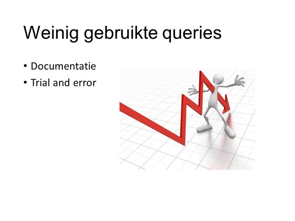 Weinig gebruikte queries Documentatie Trial and error
