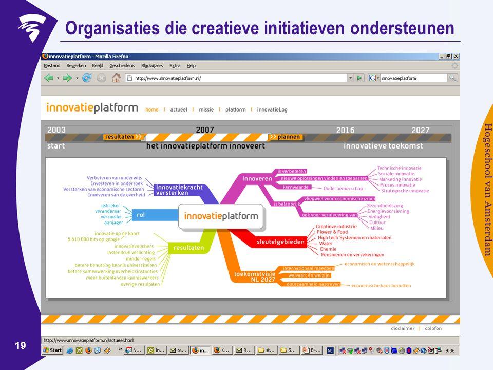 www.ondernemerschaphva.nl 19 Organisaties die creatieve initiatieven ondersteunen