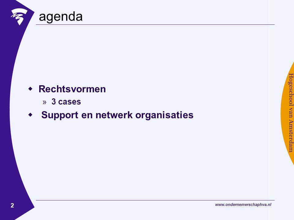 www.ondernemerschaphva.nl 13 Getting started Inschrijven bij de Kamer van Koophandel  1 week voor tot 1 week na oprichting van de onderneming inschrijven in het Handelsregister  Handelsnaam  Vestigingsplaats  Startdatum uitoefening  Precieze bedrijfsactiviteiten  Rechtsvorm (incl.