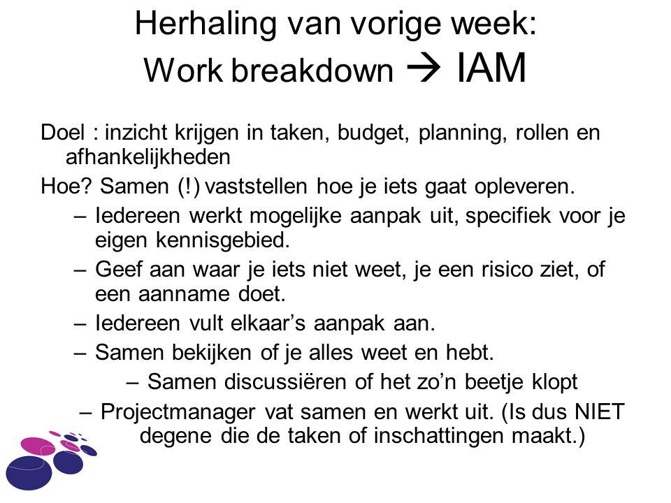 Herhaling van vorige week: Work breakdown  IAM Doel : inzicht krijgen in taken, budget, planning, rollen en afhankelijkheden Hoe.