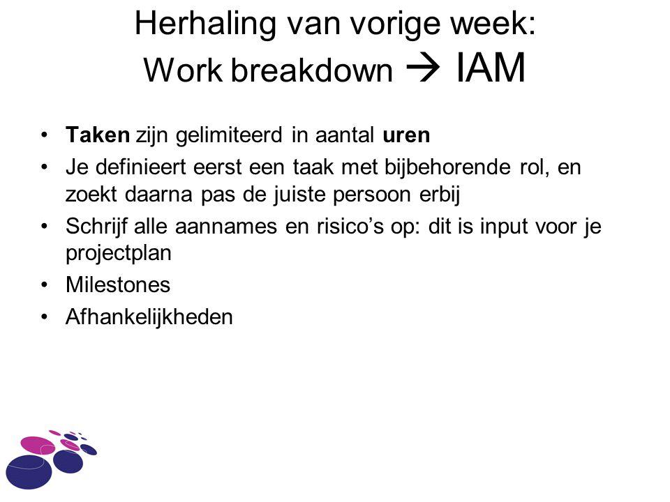 Herhaling van vorige week: Work breakdown  IAM Taken zijn gelimiteerd in aantal uren Je definieert eerst een taak met bijbehorende rol, en zoekt daarna pas de juiste persoon erbij Schrijf alle aannames en risico's op: dit is input voor je projectplan Milestones Afhankelijkheden