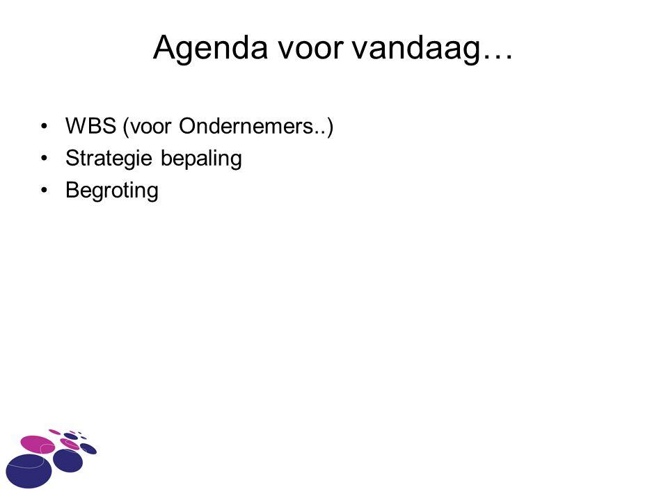 Agenda voor vandaag… WBS (voor Ondernemers..) Strategie bepaling Begroting