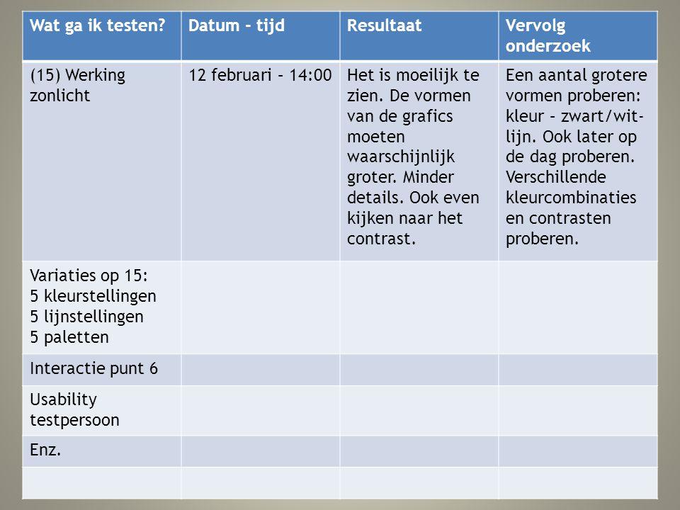 Testrapport Wat ga ik testen Datum - tijdResultaatVervolg onderzoek (15) Werking zonlicht 12 februari – 14:00Het is moeilijk te zien.