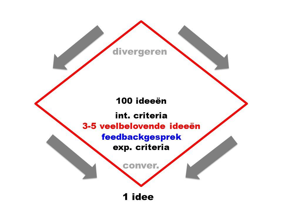 3 meest veelbelovende ideeën 3 visuele schetsen bereid enkele vragen voor neem initiatief, wees pro-actief Feedbackgesprek neem iets mee om over te praten 10 min superkort gesprek aan begin van werkgroep: als je ingedeeld bent aan eind van de werkgroep, ben je misschien al iets verder: keuze idee etc.
