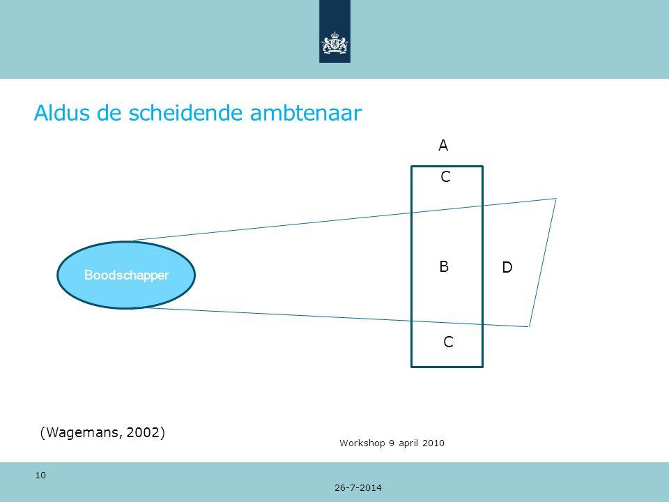 Aldus de scheidende ambtenaar D 26-7-2014 10 A Workshop 9 april 2010 (Wagemans, 2002) Boodschapper B C C B