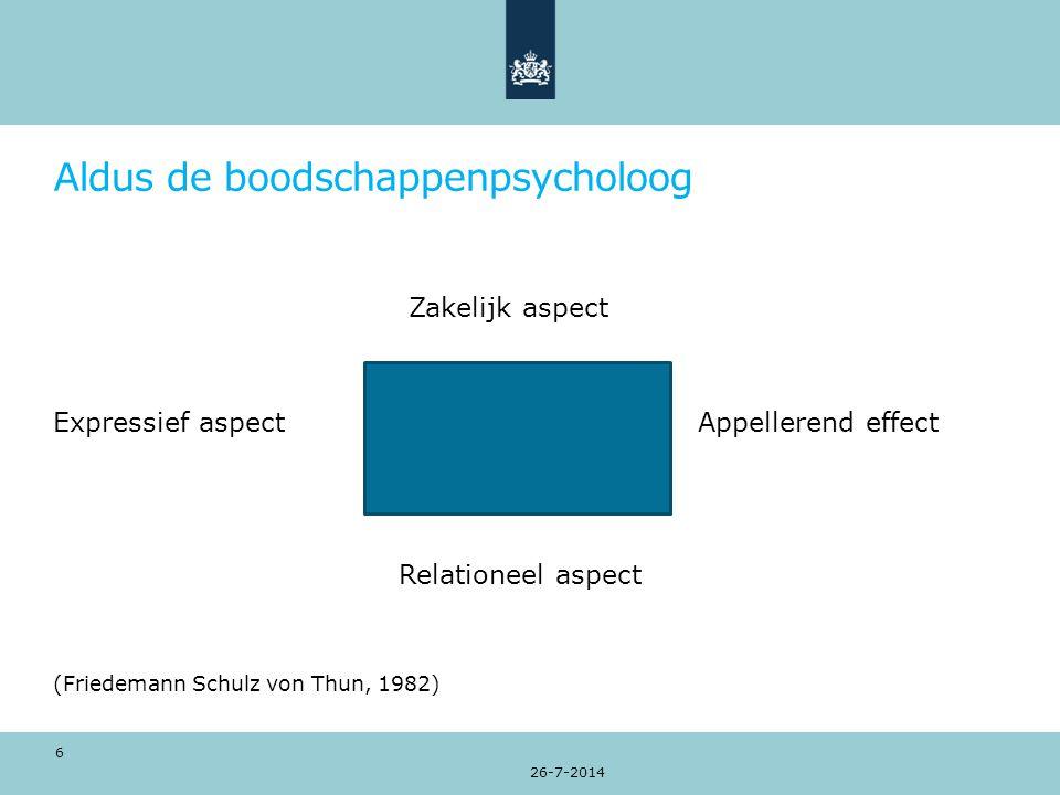 Aldus de boodschappenpsycholoog Zakelijk aspect Expressief aspect Appellerend effect Relationeel aspect (Friedemann Schulz von Thun, 1982) 26-7-2014 6