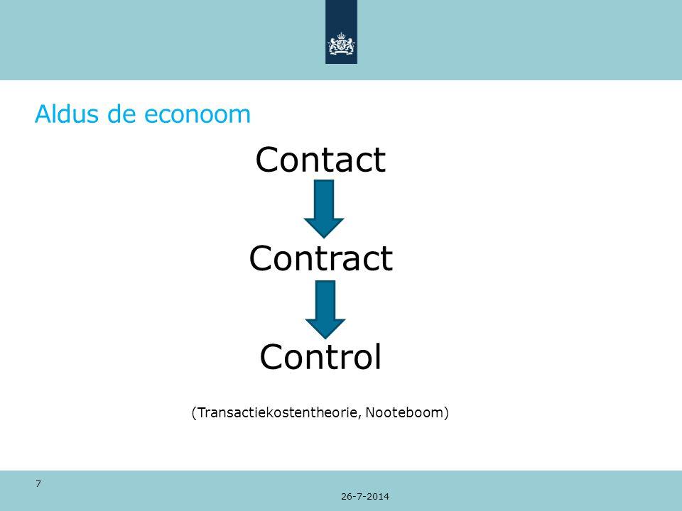 Aldus de econoom Contact Contract Control (Transactiekostentheorie, Nooteboom) 26-7-2014 7