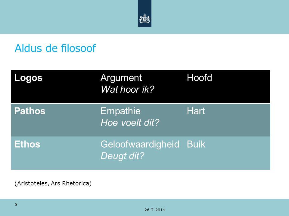 Aldus de filosoof (Aristoteles, Ars Rhetorica) 26-7-2014 8 LogosArgument Wat hoor ik.