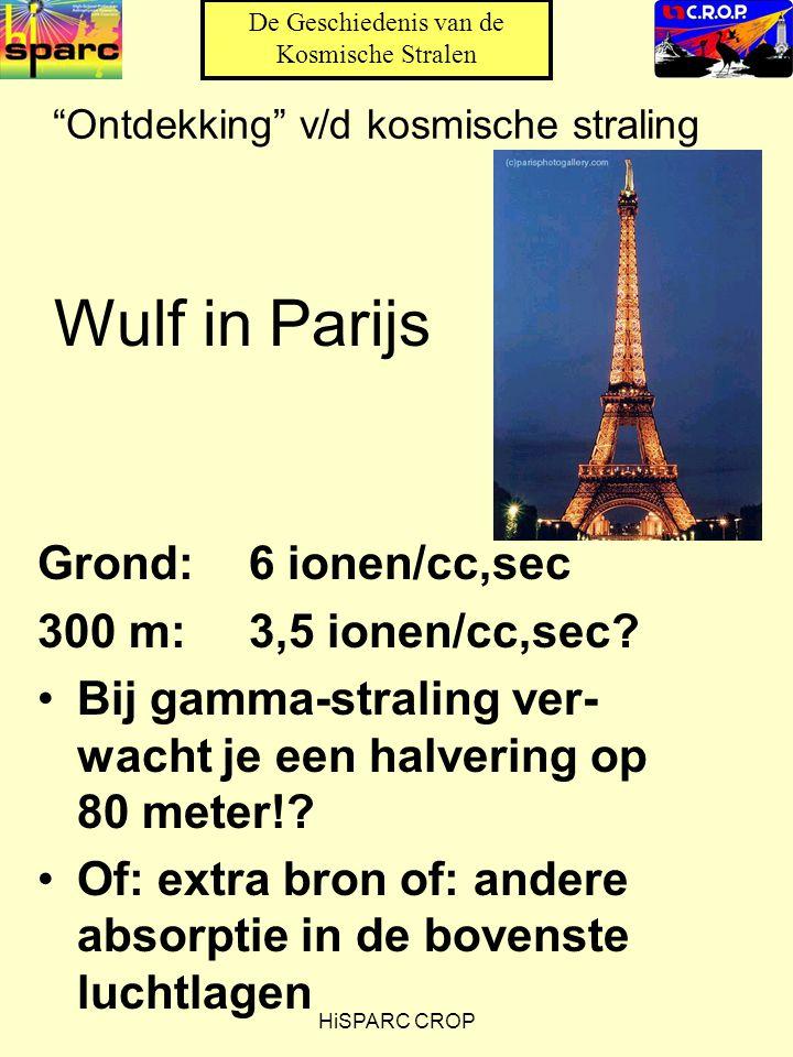 HiSPARC CROP Wulf in Parijs Grond: 6 ionen/cc,sec 300 m: 3,5 ionen/cc,sec.